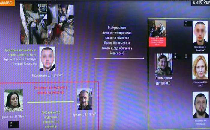 Кто и за что убил Павла Шеремета: результаты расследования